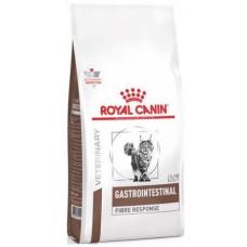 Royal Canin Gastrointestinal Fibre Response при нарушениях пищеварения
