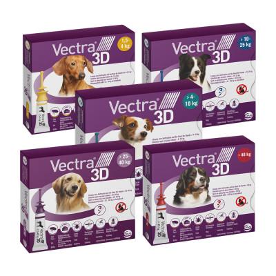 купити Ceva VECTRA 3D (ВЕКТРА 3D) капли от блох, вшей, комаров и клещей для собак в Одеси