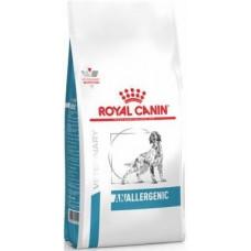 Royal Canin ANALLERGENIC для собак при пищевой аллергии или непереносимости